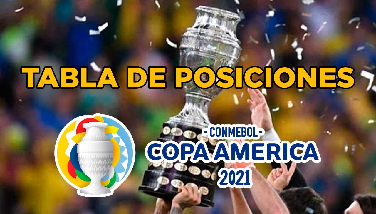tabla-de-posiciones-copa-américa-2021